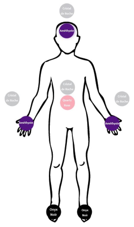 L'améthyste sur le chakra du front et dans la paume de vos deux mains non seulement stabilise, enracine et calme à travers les chakras mineurs des paumes, mais encourage également le flux d'énergie à monter dans le chakra du sommet de la tête, à jaillir de ce centre de lumière et puis à descendre doucement pour rejoindre le chakra du périnée. L'onyx noir absorbe et relâche toutes les énergies négatives, en réduisant par conséquent le stress et l'anxiété, alors que le quartz rose équilibre le yin et le yang (les énergies mâle et femelle) et redynamise. Le cristal de roche détoxifie toute l'aura et les chakras tout en apportant harmonie et clarté. Ce schéma met en place deux zones triangulaires d'énergie. Le triangle du haut commence à la pierre au-dessus de la tête, descend à la pierre près de la main gauche, traverse vers la pierre dans la main droite et s'élève pour rejoindre la pierre à la tête. Le triangle du bas consiste dans le quartz rose et la pierre de roche sur l'abdomen, descend vers l'onyx noir près du pied gauche, traverse vers l'onyx noir sur le pied droit et s'élève de nouveau vers le quartz rose. Activez ces cristaux pour soulager le stress en les posant autour et sur le corps dans cet ordre en particulier. Les yeux fermés, inspirez et expirez profondément pour relâcher tout le stress et les tensions dans votre corps. Essayez de rester dans cet état de relaxation profonde pendant 8 à 10 minutes ou jusqu'à ce que vous vous sentiez prêt à en sortir. En plus d'utiliser ces pierres pour soulager le stress dans cette technique particulière de soulagement du stress, vous pouvez également porter ces pierres avec vous pendant votre journée ou les utiliser comme «pierres de souci». Une pierre de souci est un cristal poli que vous gardez avec vous et que, lorsque vous vous sentez soucieux, stressé ou anxieux, vous prenez et frottez avec votre pouce. L'onyx est une autre pierre précieuse merveilleuse à porter pour aider à soulager le stress. On lui attribue un e